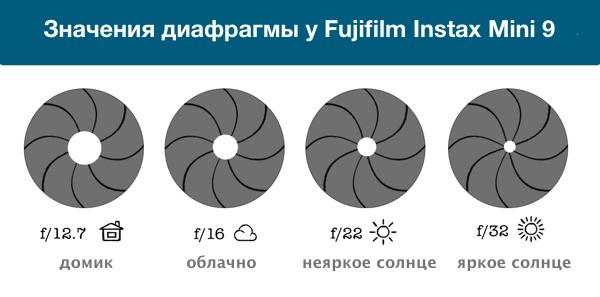 Режимы съёмки Fujifilm Instax Mini 9